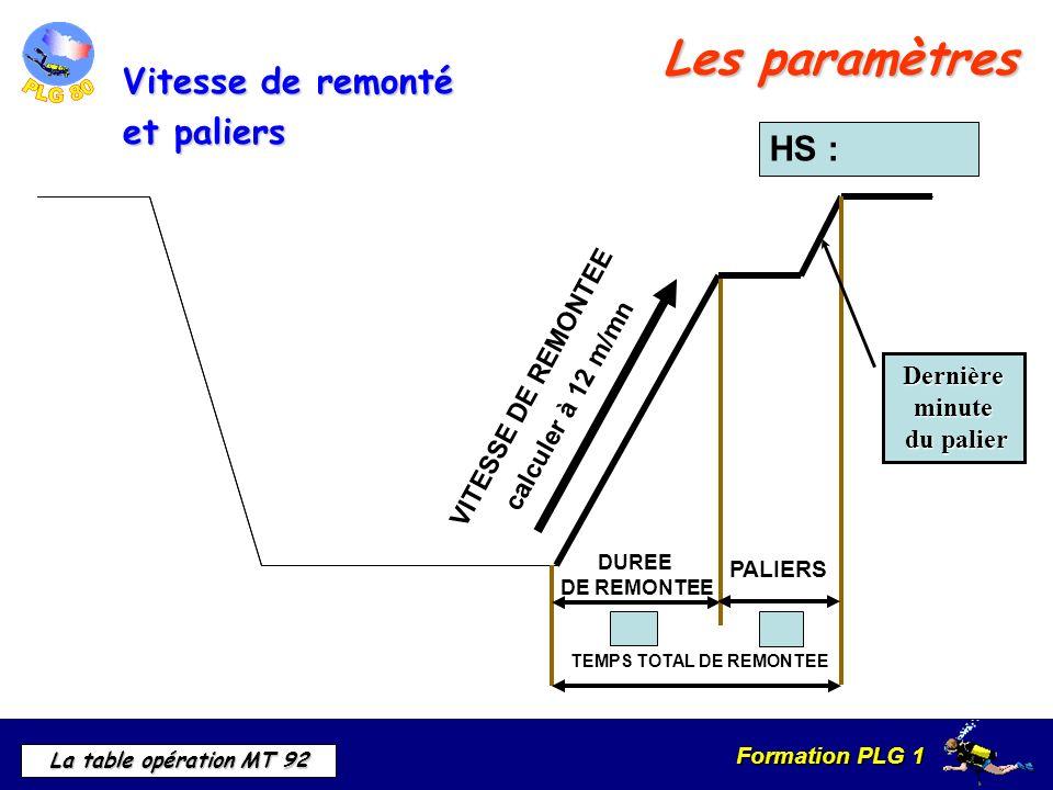 Formation PLG 1 La table opération MT 92 Les paramètres Vitesse de remonté et paliers VITESSE DE REMONTEE calculer à 12 m/mn DUREE DE REMONTEE PALIERS