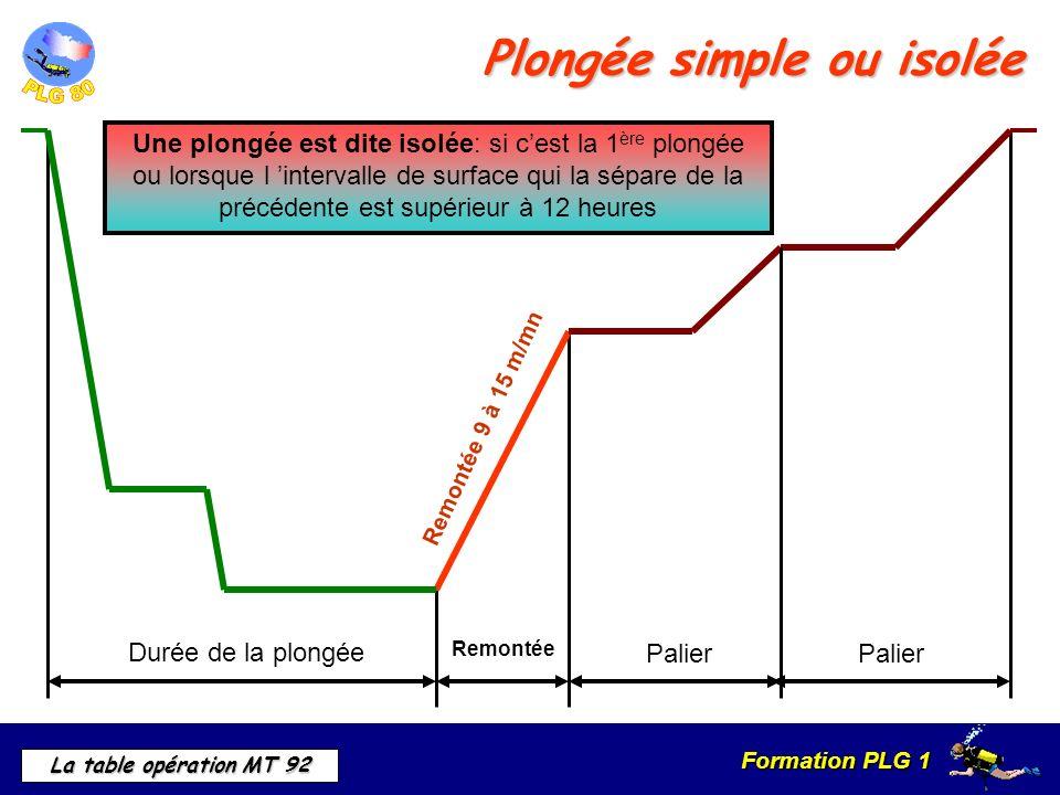 Formation PLG 1 La table opération MT 92 Plongée simple ou isolée Une plongée est dite isolée: si cest la 1 ère plongée ou lorsque l intervalle de sur