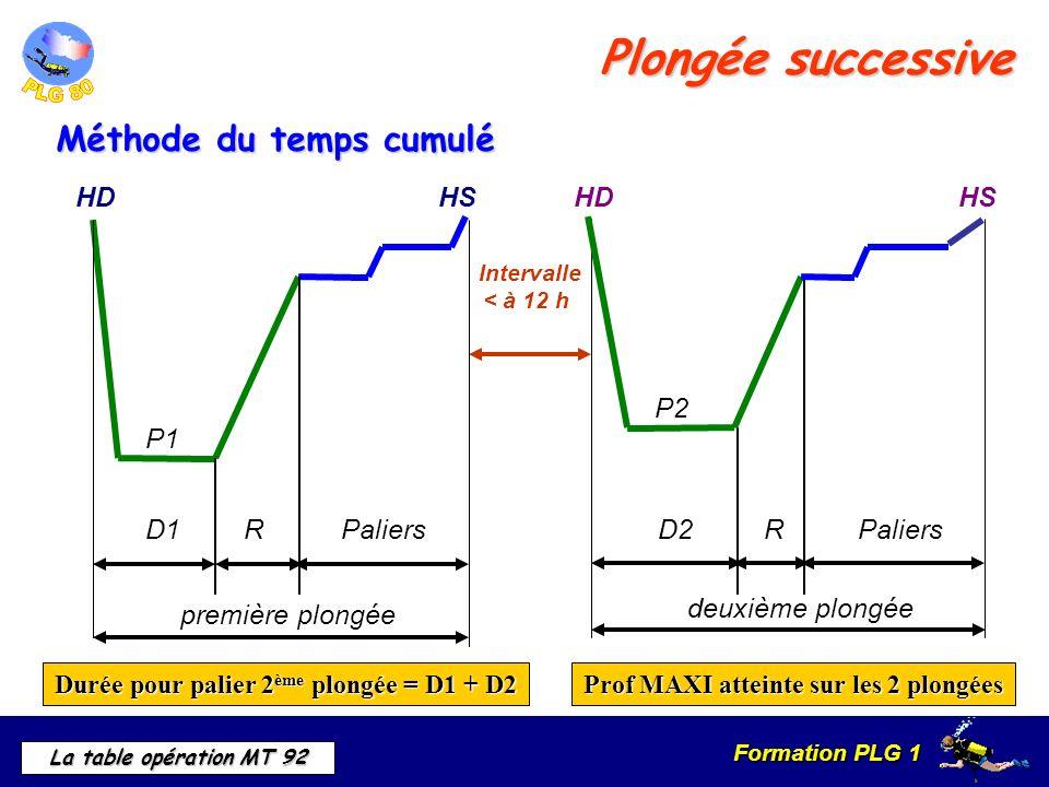 Formation PLG 1 La table opération MT 92 Plongée successive Méthode du temps cumulé Intervalle < à 12 h HDHS P1 première plongée RPaliersD1 RPaliers d