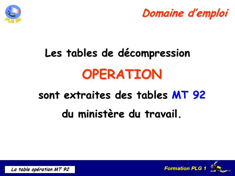 Formation PLG 1 La table opération MT 92 Les tables de décompression OPERATION sont extraites des tables MT 92 du ministère du travail. Domaine demplo