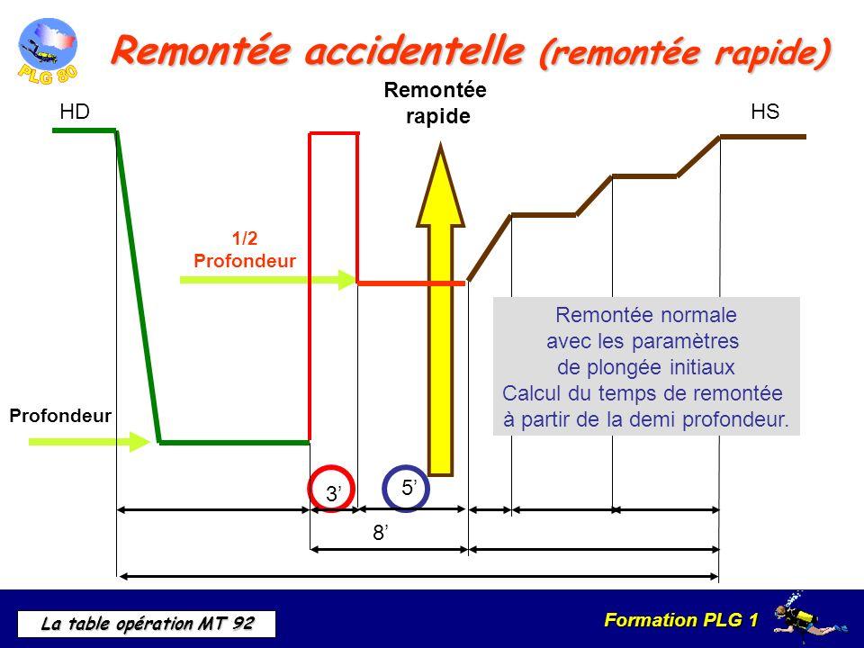 Formation PLG 1 La table opération MT 92 Remontée accidentelle (remontée rapide) Remontée rapide 1/2 Profondeur HS Remontée normale avec les paramètre