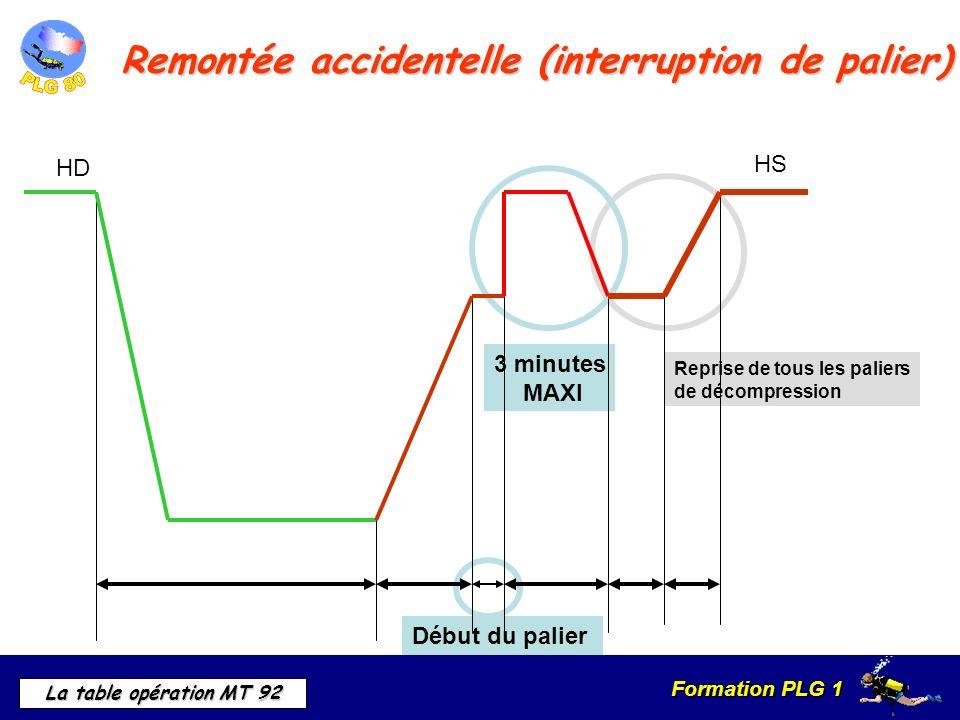 Formation PLG 1 La table opération MT 92 Remontée accidentelle (interruption de palier) Reprise de tous les paliers de décompression Début du palier 3