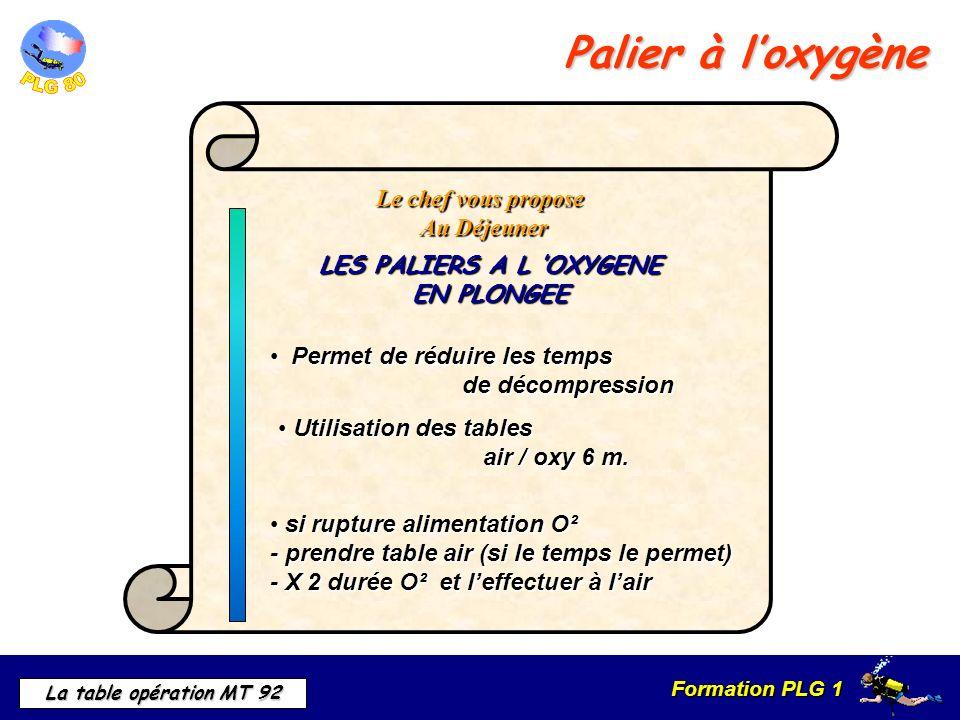 Formation PLG 1 La table opération MT 92 Le chef vous propose Au Déjeuner LES PALIERS A L OXYGENE EN PLONGEE Utilisation des tables air / oxy 6 m. Uti