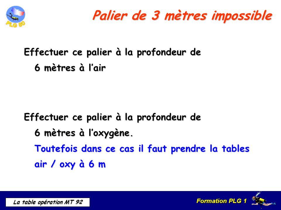 Formation PLG 1 La table opération MT 92 Palier de 3 mètres impossible Effectuer ce palier à la profondeur de 6 mètres à lair Effectuer ce palier à la