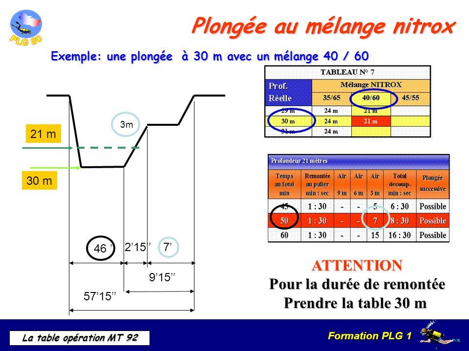 Formation PLG 1 La table opération MT 92 Exemple: une plongée à 30 m avec un mélange 40 / 60 46 30 m 21 m 7 3m 215 915 5715 ATTENTION Pour la durée de