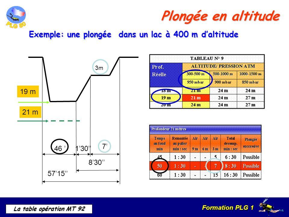 Formation PLG 1 La table opération MT 92 Plongée en altitude Exemple: une plongée dans un lac à 400 m daltitude 46 19 m 21 m 130 830 5715 7 3m