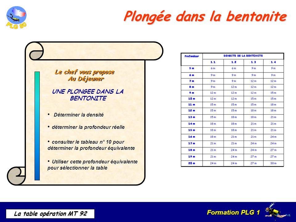 Formation PLG 1 La table opération MT 92 Le chef vous propose Au Déjeuner Plongée dans la bentonite UNE PLONGEE DANS LA BENTONITE déterminer la profon