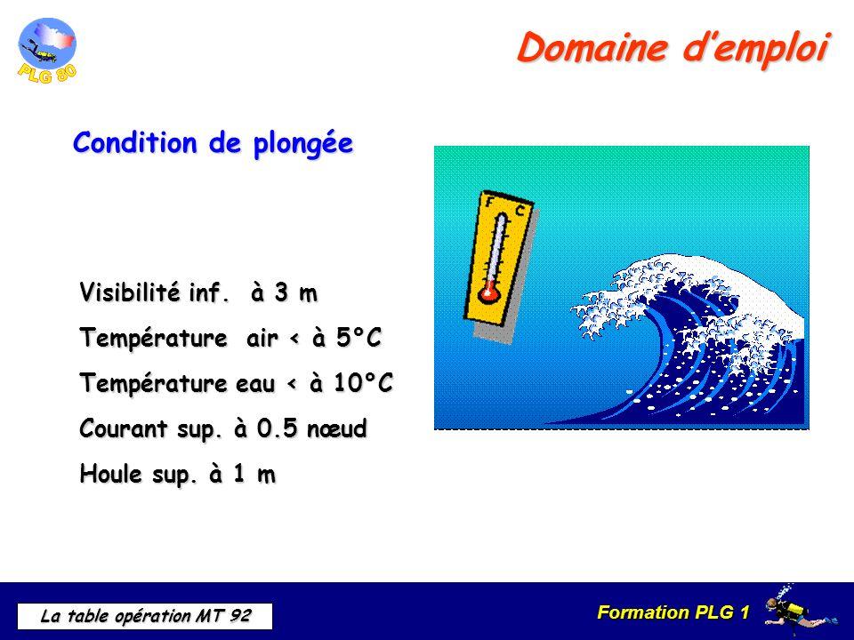Formation PLG 1 La table opération MT 92 Domaine demploi Condition de plongée Condition de plongée Visibilité inf. à 3 m Température air < à 5°C Tempé