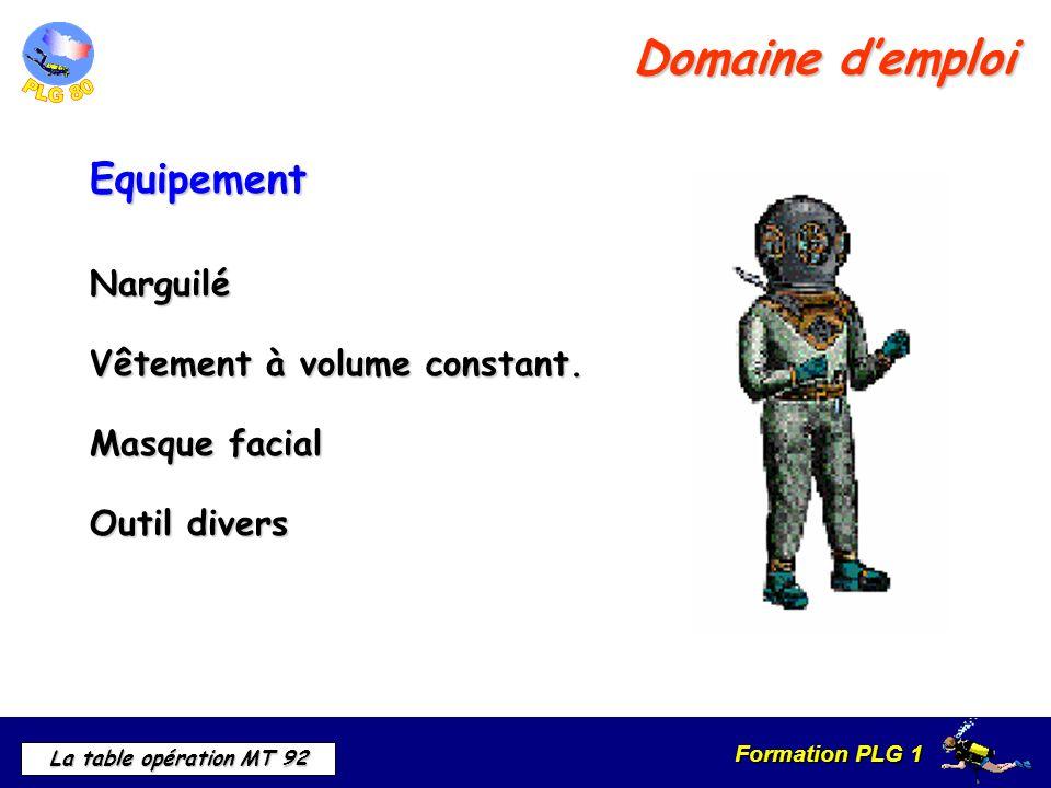 Formation PLG 1 La table opération MT 92 Equipement Narguilé Vêtement à volume constant. Masque facial Outil divers Domaine demploi