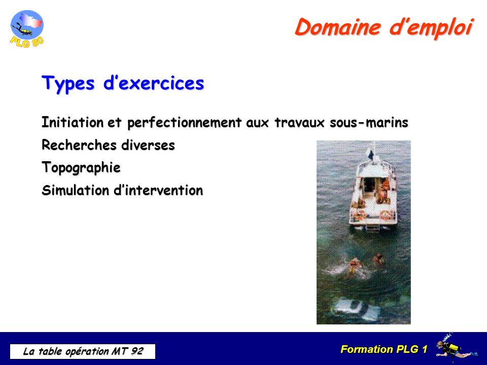 Formation PLG 1 La table opération MT 92 Types dexercices Initiation et perfectionnement aux travaux sous-marins Recherches diverses Topographie Simul