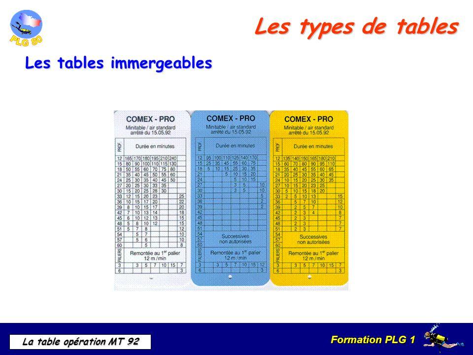 Formation PLG 1 La table opération MT 92 Les types de tables Les tables immergeables
