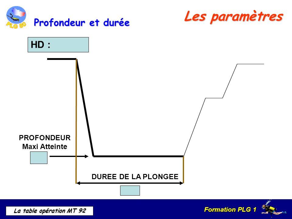 Formation PLG 1 La table opération MT 92 Les paramètres Profondeur et durée HD : PROFONDEUR Maxi Atteinte DUREE DE LA PLONGEE