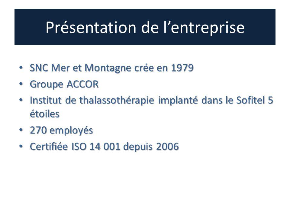Présentation de lentreprise SNC Mer et Montagne crée en 1979 SNC Mer et Montagne crée en 1979 Groupe ACCOR Groupe ACCOR Institut de thalassothérapie i
