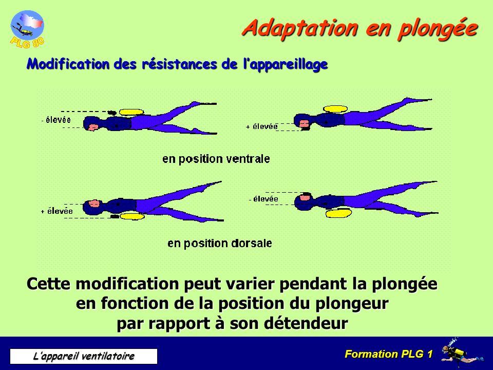 Formation PLG 1 Lappareil ventilatoire Adaptation en plongée Modification des résistances de lappareillage Cette modification peut varier pendant la p