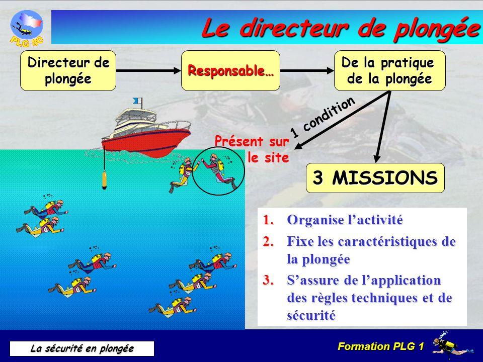 Formation PLG 1 La sécurité en plongée Le directeur de plongée Directeur de plongée 1.Organise lactivité 2.Fixe les caractéristiques de la plongée 3.S