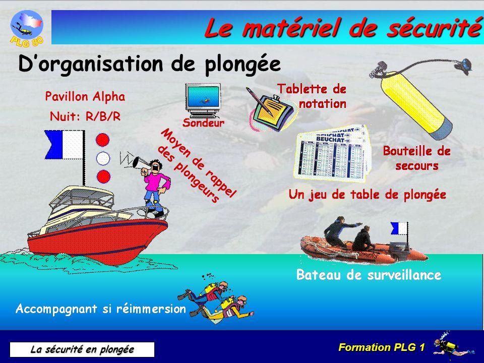Formation PLG 1 La sécurité en plongée Le matériel de sécurité Dorganisation de plongée Pavillon Alpha Nuit: R/B/R Moyen de rappel des plongeurs