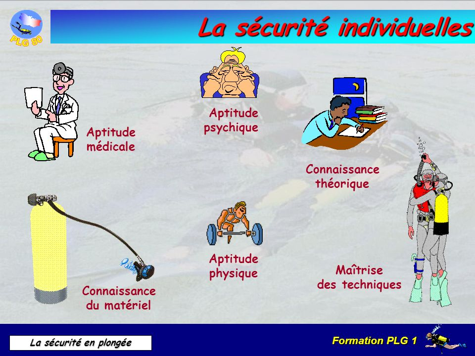 Formation PLG 1 La sécurité en plongée La sécurité individuelles Aptitude médicale Aptitude psychique Connaissance théorique Maîtrise des techniques C