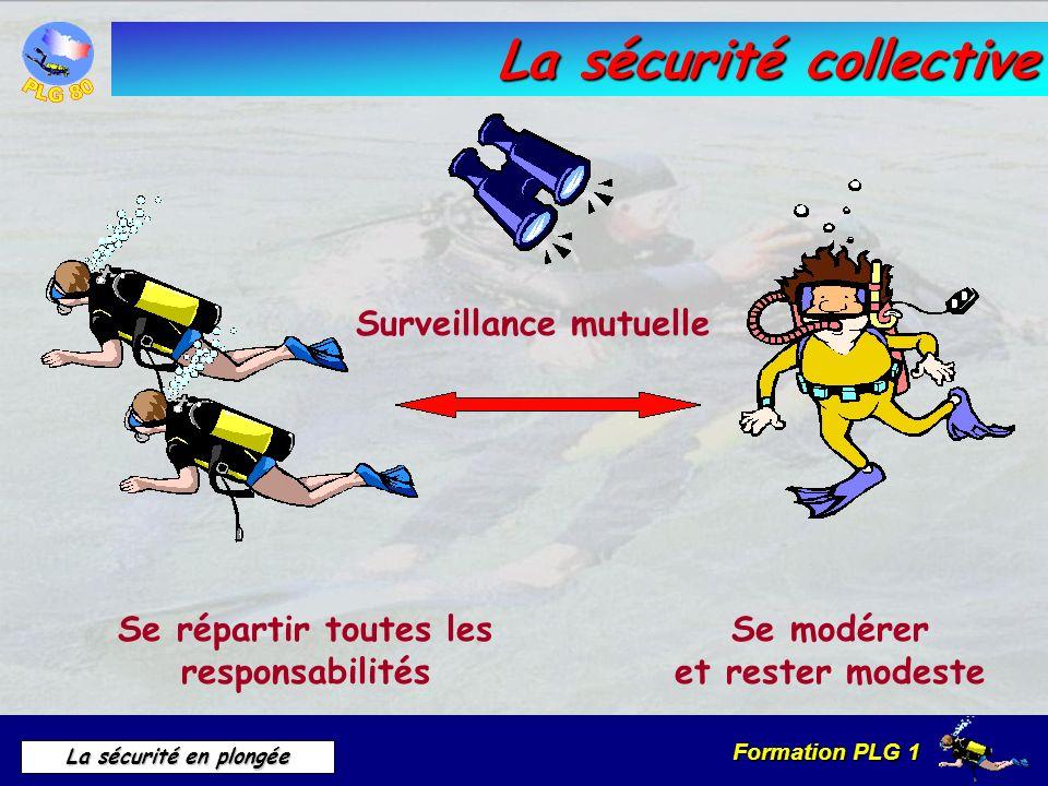 Formation PLG 1 La sécurité en plongée La sécurité collective Surveillance mutuelle Se répartir toutes les responsabilités Se modérer et rester modest