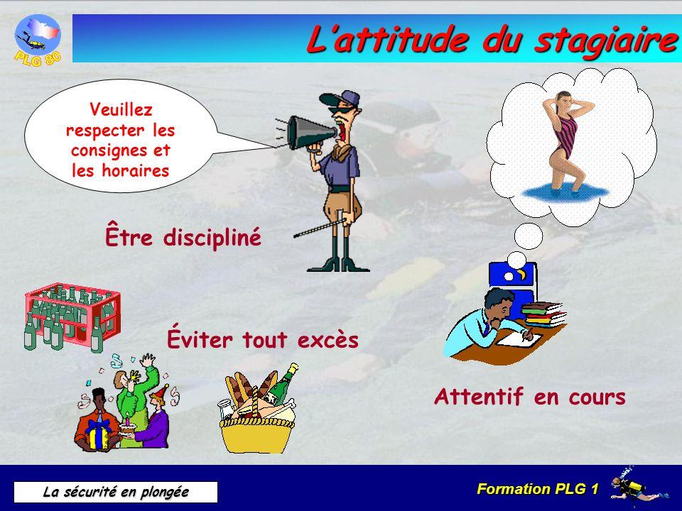 Formation PLG 1 La sécurité en plongée Conclusion La sécurité en plongée ne peut être parfaite que lorsquil y a à la base, la connaissance théorique et technique et la discipline.
