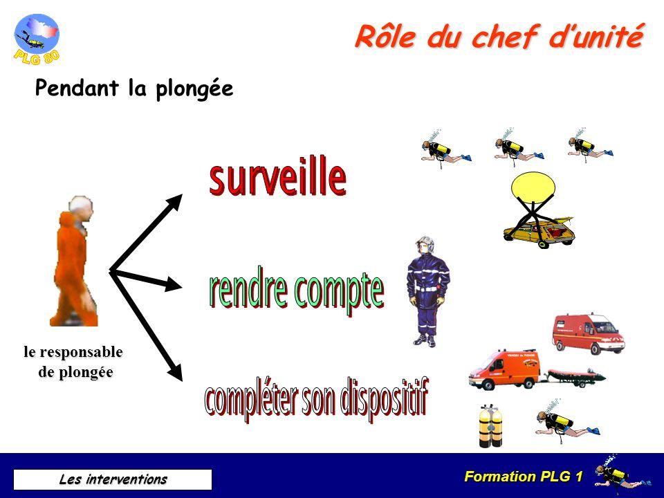 Formation PLG 1 Les interventions Rôle du chef dunité le responsable de plongée de plongée Pendant la plongée