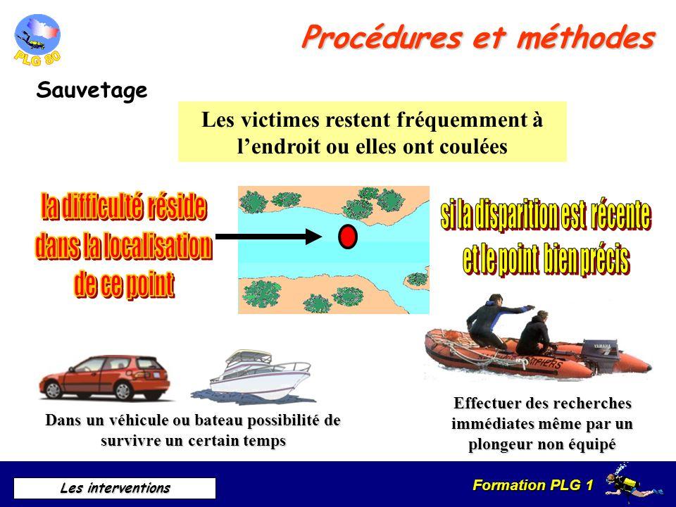 Formation PLG 1 Les interventions Effectuer des recherches immédiates même par un plongeur non équipé Procédures et méthodes Les victimes restent fréq