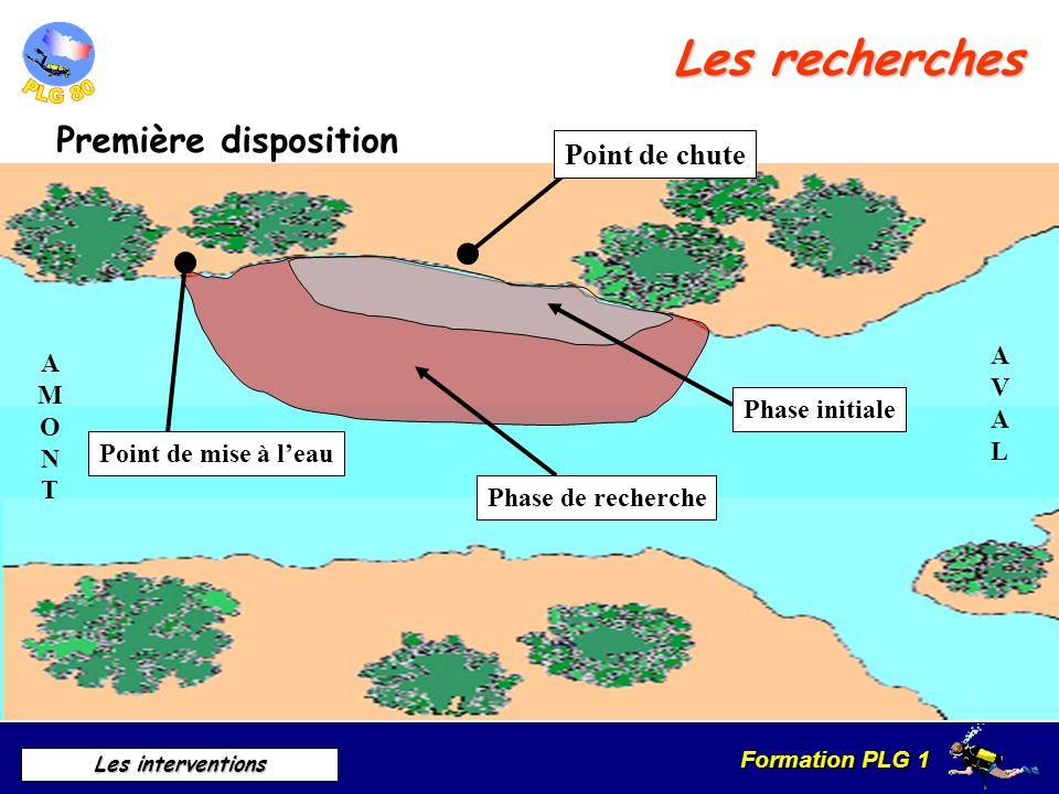 Formation PLG 1 Les interventions AMONTAMONT AVALAVAL Point de mise à leau Phase initiale Point de chute Phase de recherche Première disposition Les r