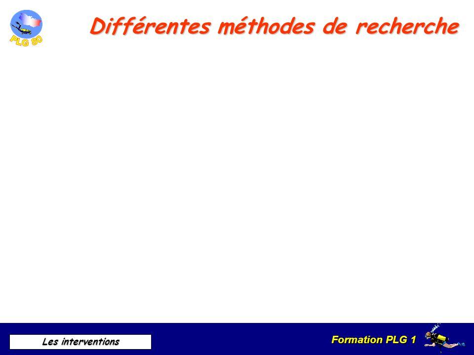 Formation PLG 1 Les interventions Différentes méthodes de recherche