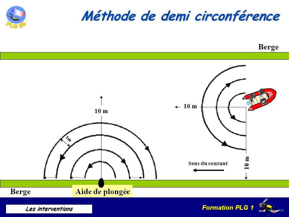 Formation PLG 1 Les interventions Berge 10 m Sens du courant 1m 10 m Aide de plongée Méthode de demi circonférence