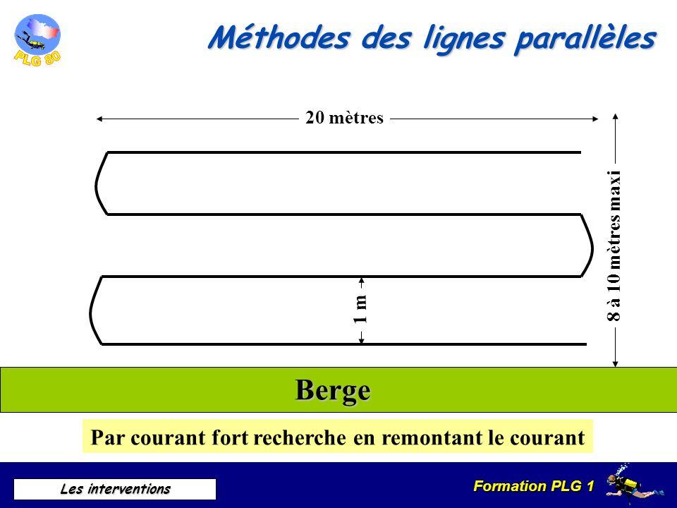 Formation PLG 1 Les interventions Par courant fort recherche en remontant le courant 1 m 20 mètres 8 à 10 mètres maxi Berge Méthodes des lignes parall