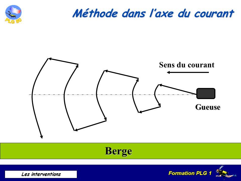 Formation PLG 1 Les interventions Gueuse Berge Sens du courant Méthode dans laxe du courant