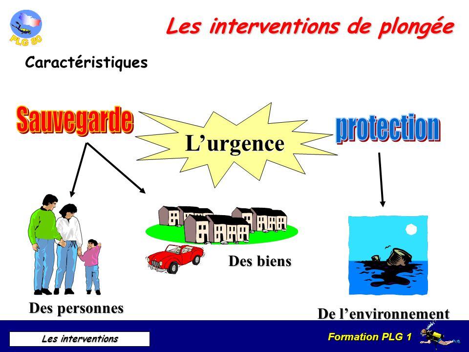 Formation PLG 1 Les interventions Lurgence Des personnes Des biens De lenvironnement Les interventions de plongée Caractéristiques
