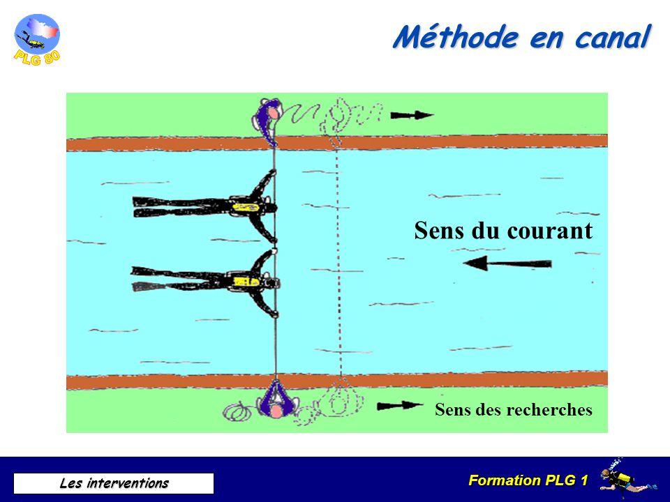 Formation PLG 1 Les interventions Sens du courant Sens des recherches Méthode en canal