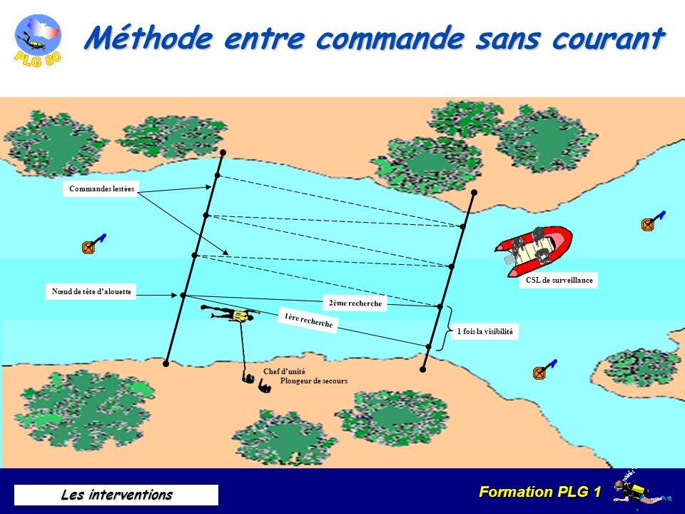 Formation PLG 1 Les interventions Méthode entre commande sans courant 1 fois la visibilité 1ère recherche 2ème recherche Chef dunité Plongeur de secou