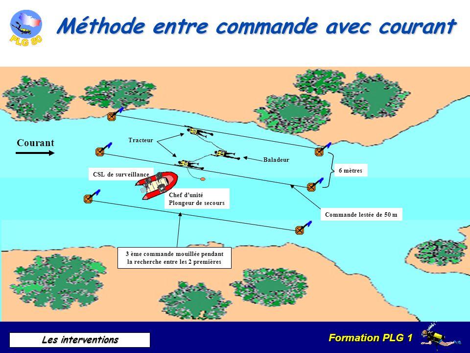 Formation PLG 1 Les interventions Méthode entre commande avec courant CSL de surveillance Chef dunité Plongeur de secours Courant 3 ème commande mouil