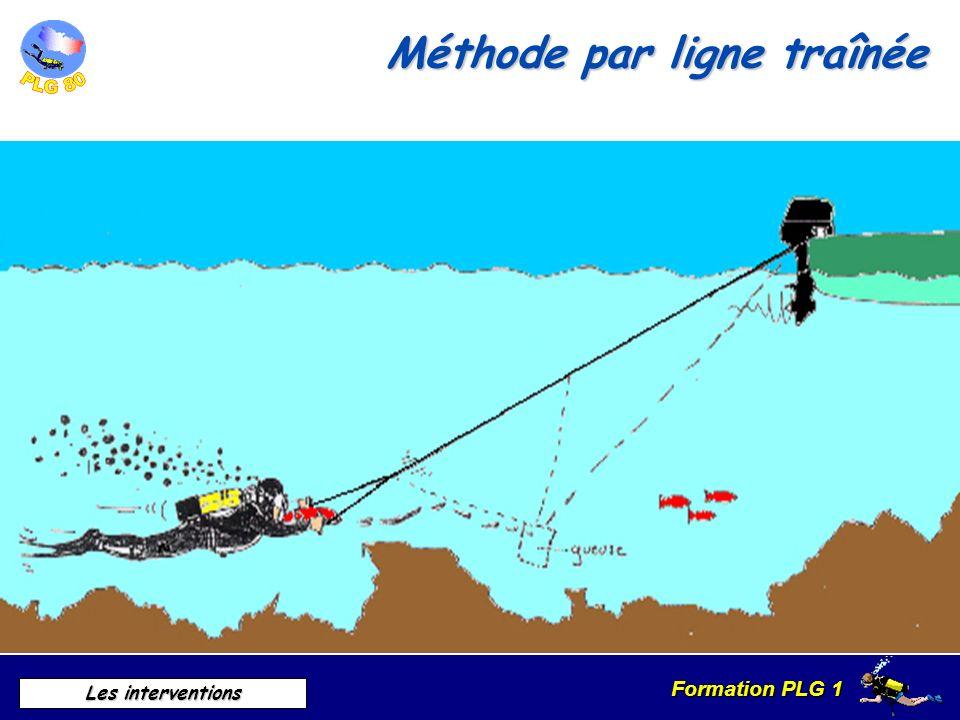 Formation PLG 1 Les interventions Méthode par ligne traînée