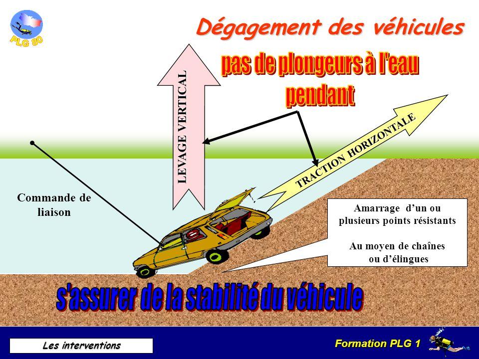 Formation PLG 1 Les interventions Dégagement des véhicules TRACTION HORIZONTALE LEVAGE VERTICAL Amarrage dun ou plusieurs points résistants Au moyen d