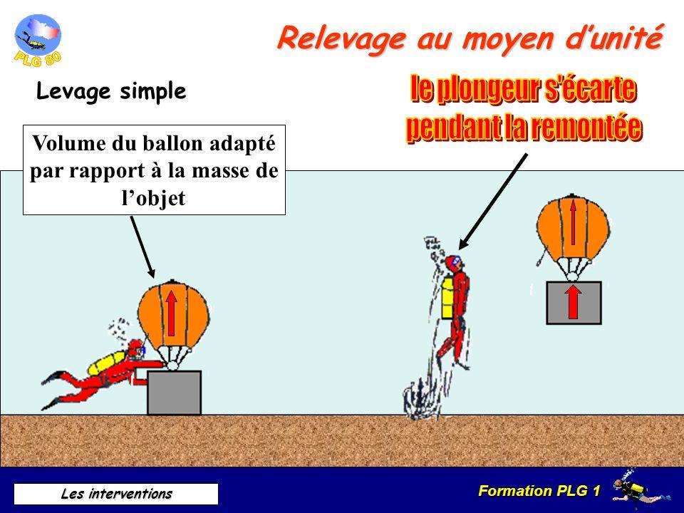 Formation PLG 1 Les interventions Relevage au moyen dunité Levage simple Volume du ballon adapté par rapport à la masse de lobjet