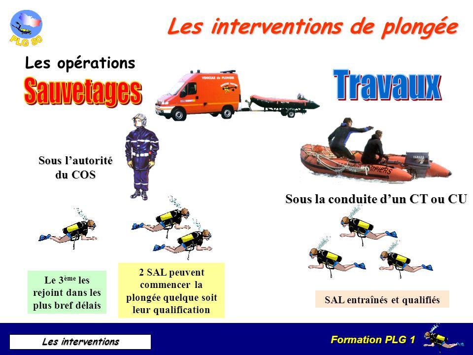 Formation PLG 1 Les interventions Les interventions de plongée Les opérations 2 SAL peuvent commencer la plongée quelque soit leur qualification Le 3