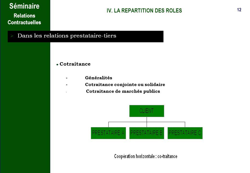 11 Séminaire Relations Contractuelles IV. LA REPARTITION DES ROLES Dans les relations client-fournisseur Maîtrise dœuvre et de maîtrise douvrage l Not