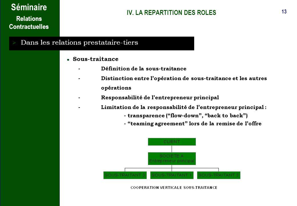 12 Séminaire Relations Contractuelles IV. LA REPARTITION DES ROLES Dans les relations prestataire-tiers Cotraitance - Généralités -Cotraitance conjoin