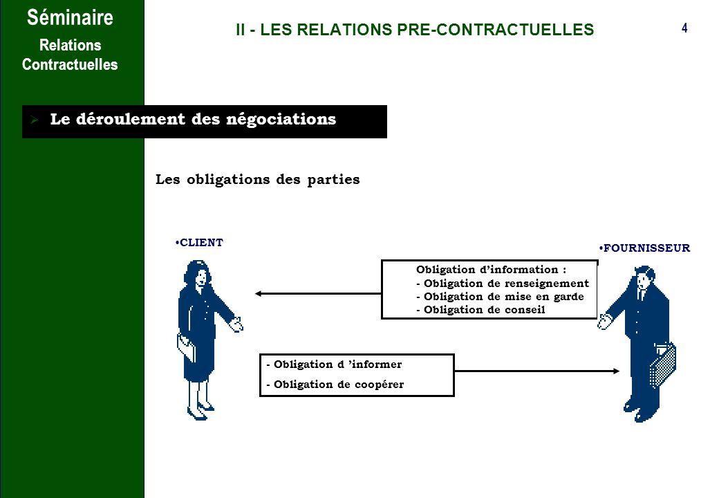 3 Séminaire Relations Contractuelles II - LES RELATIONS PRE-CONTRACTUELLES Louverture des négociations Le contrat sur appel doffres Le lancement de la