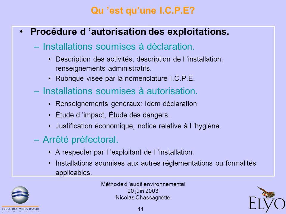 Méthode d audit environnemental 20 juin 2003 Nicolas Chassagnette 11 Qu est quune I.C.P.E? Procédure d autorisation des exploitations. –Installations