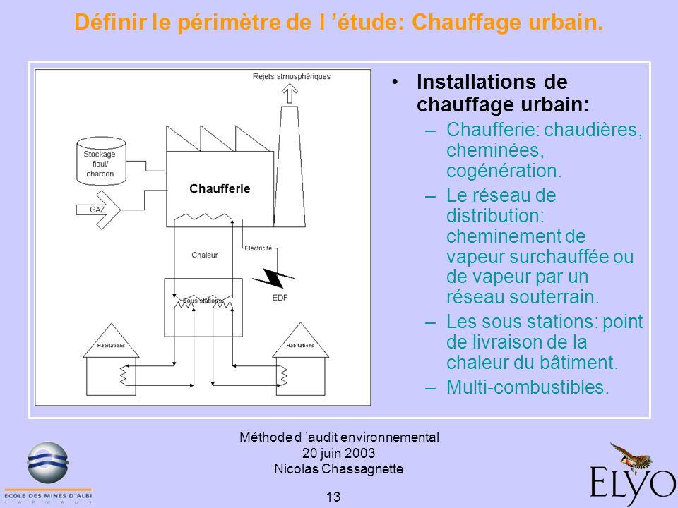 Méthode d audit environnemental 20 juin 2003 Nicolas Chassagnette 13 Définir le périmètre de l étude: Chauffage urbain. Installations de chauffage urb