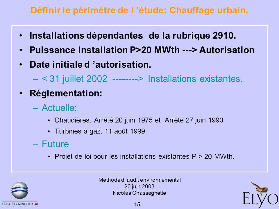 Méthode d audit environnemental 20 juin 2003 Nicolas Chassagnette 15 Définir le périmètre de l étude: Chauffage urbain. Installations dépendantes de l