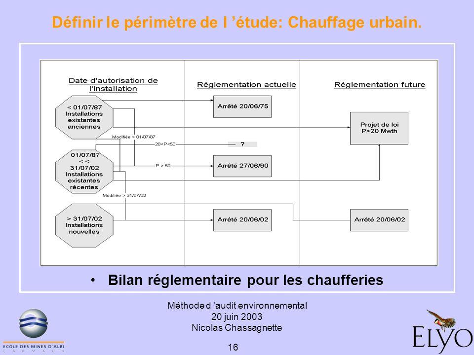 Méthode d audit environnemental 20 juin 2003 Nicolas Chassagnette 16 Définir le périmètre de l étude: Chauffage urbain. Bilan réglementaire pour les c