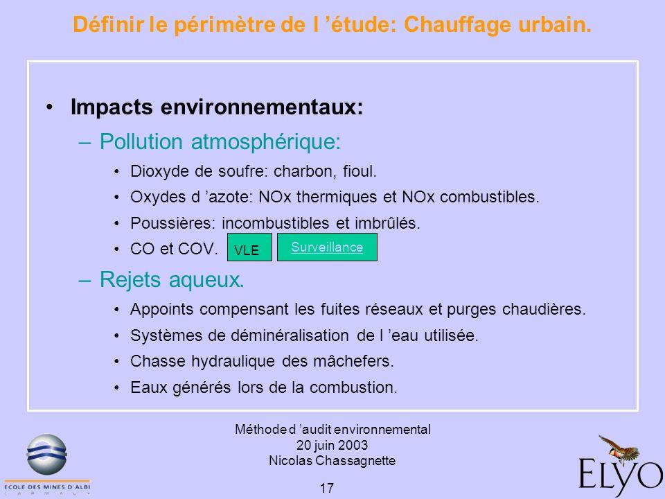 Méthode d audit environnemental 20 juin 2003 Nicolas Chassagnette 17 Définir le périmètre de l étude: Chauffage urbain. Impacts environnementaux: –Pol