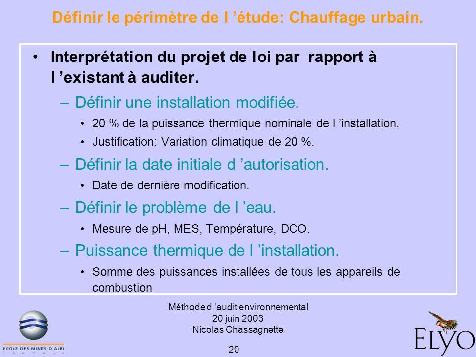 Méthode d audit environnemental 20 juin 2003 Nicolas Chassagnette 20 Définir le périmètre de l étude: Chauffage urbain. Interprétation du projet de lo