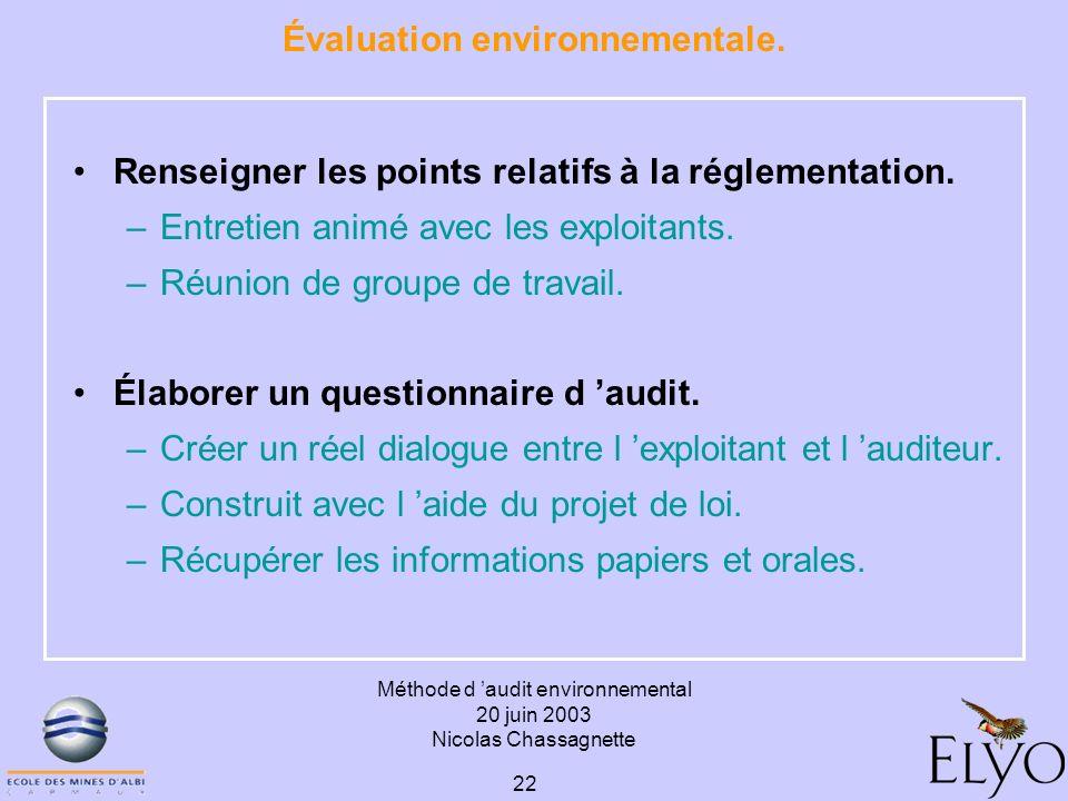 Méthode d audit environnemental 20 juin 2003 Nicolas Chassagnette 22 Évaluation environnementale. Renseigner les points relatifs à la réglementation.