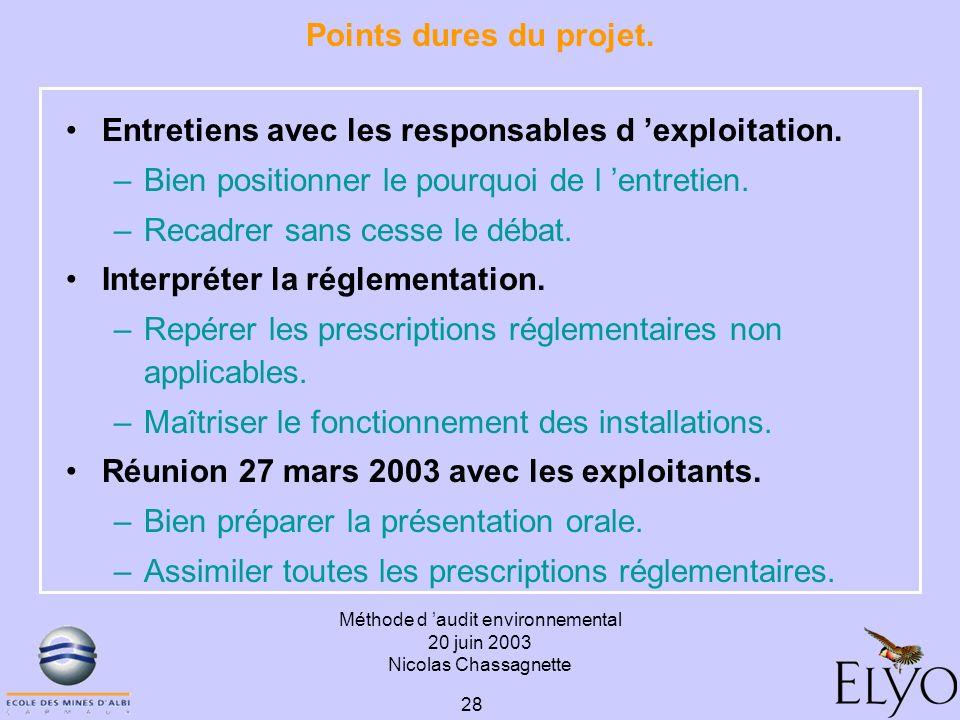 Méthode d audit environnemental 20 juin 2003 Nicolas Chassagnette 28 Points dures du projet. Entretiens avec les responsables d exploitation. –Bien po