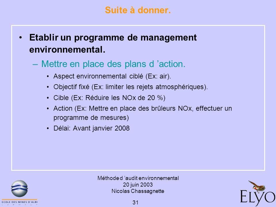 Méthode d audit environnemental 20 juin 2003 Nicolas Chassagnette 31 Suite à donner. Etablir un programme de management environnemental. –Mettre en pl
